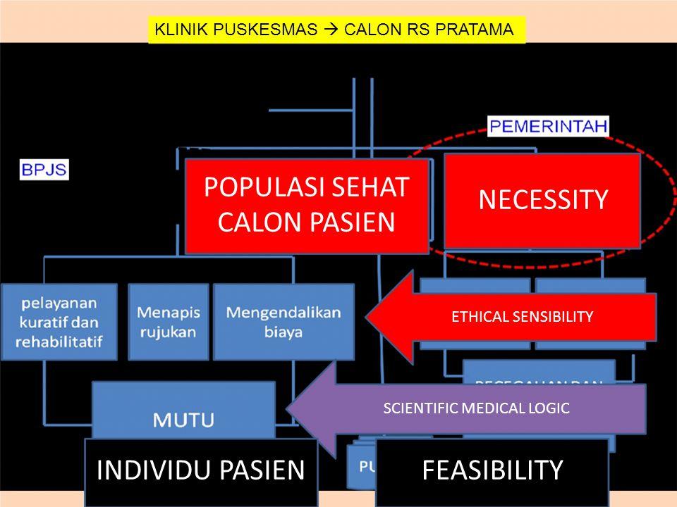POPULASI SEHAT CALON PASIEN NECESSITY