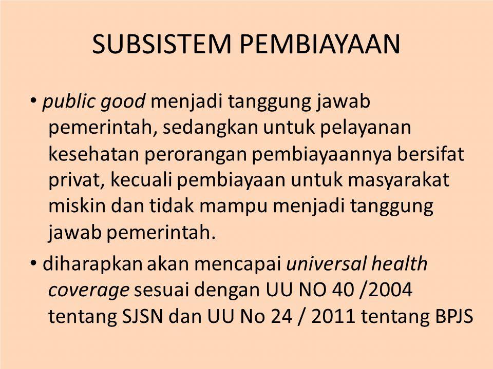 SUBSISTEM PEMBIAYAAN • public good menjadi tanggung jawab