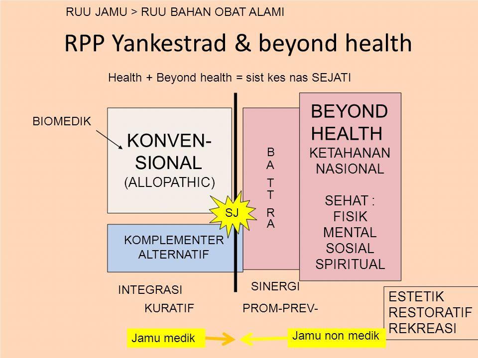 RPP Yankestrad & beyond health