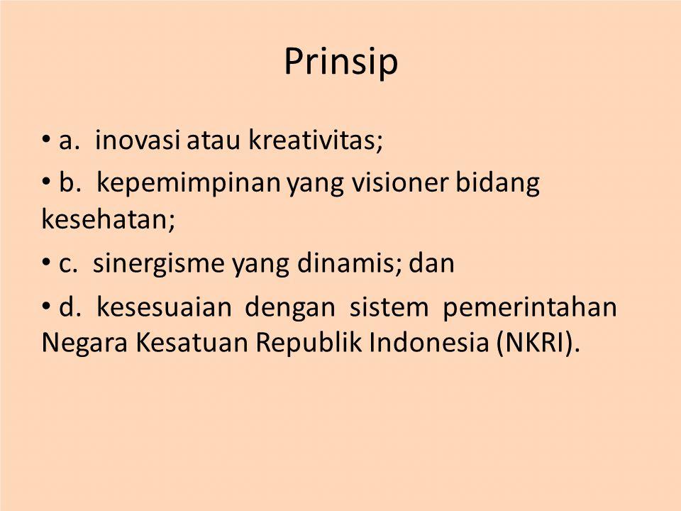 Prinsip • a. inovasi atau kreativitas;