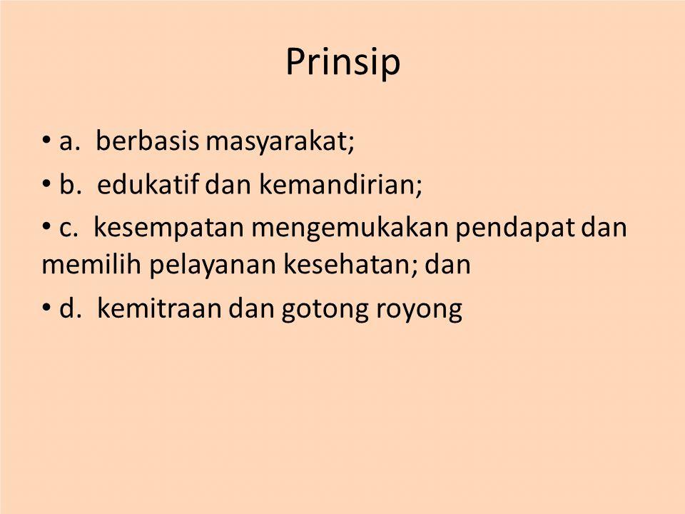 Prinsip • a. berbasis masyarakat; • b. edukatif dan kemandirian;