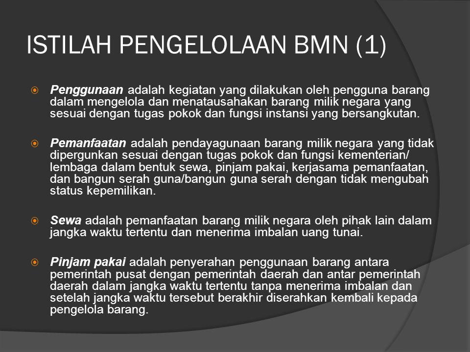 ISTILAH PENGELOLAAN BMN (1)