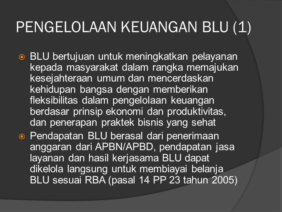 PENGELOLAAN KEUANGAN BLU (1)