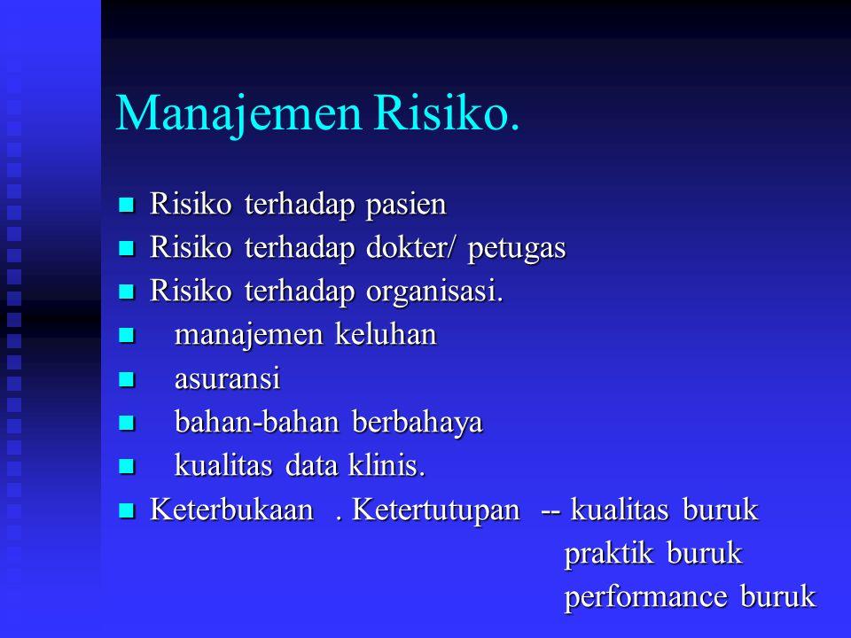 Manajemen Risiko. Risiko terhadap pasien
