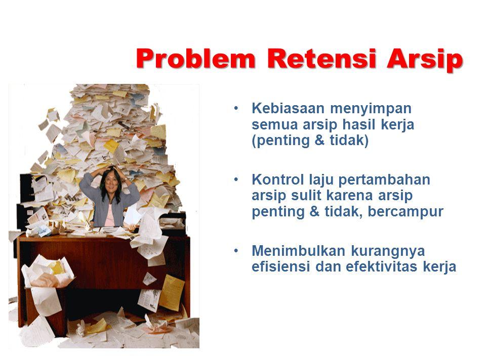 Problem Retensi Arsip Kebiasaan menyimpan semua arsip hasil kerja (penting & tidak)