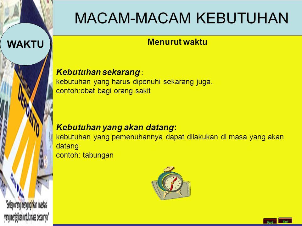 MACAM-MACAM KEBUTUHAN