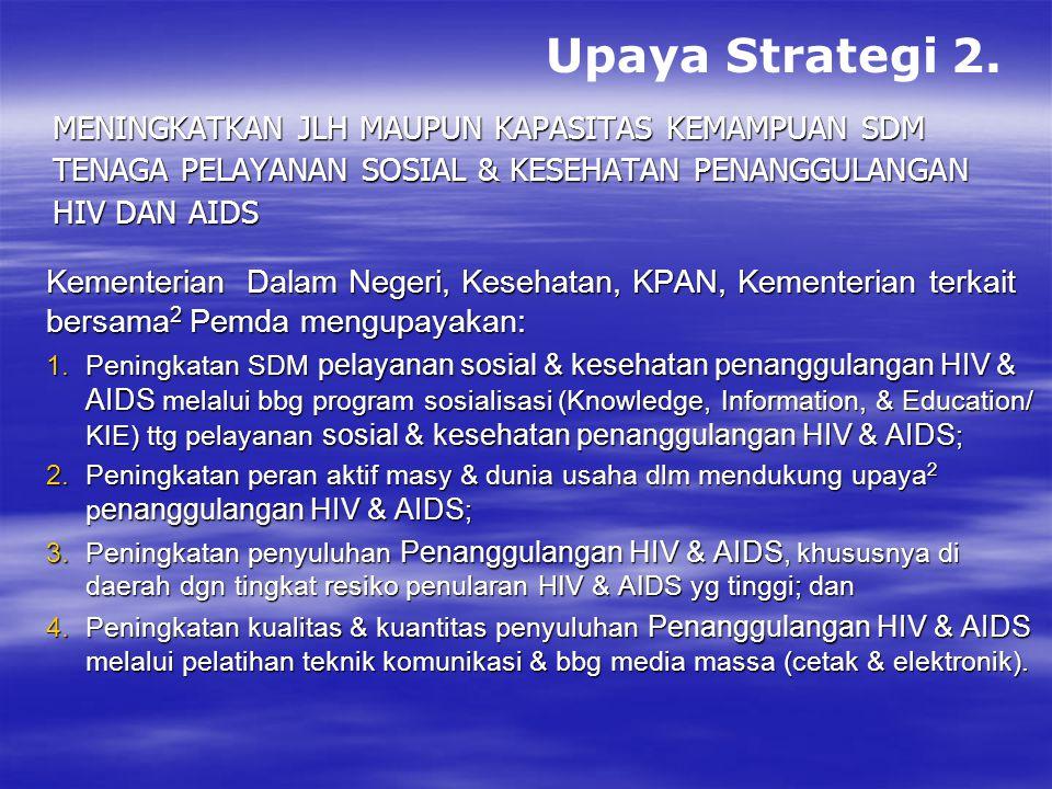Upaya Strategi 2. Meningkatkan jlh maupun kapasitas kemampuan SDM