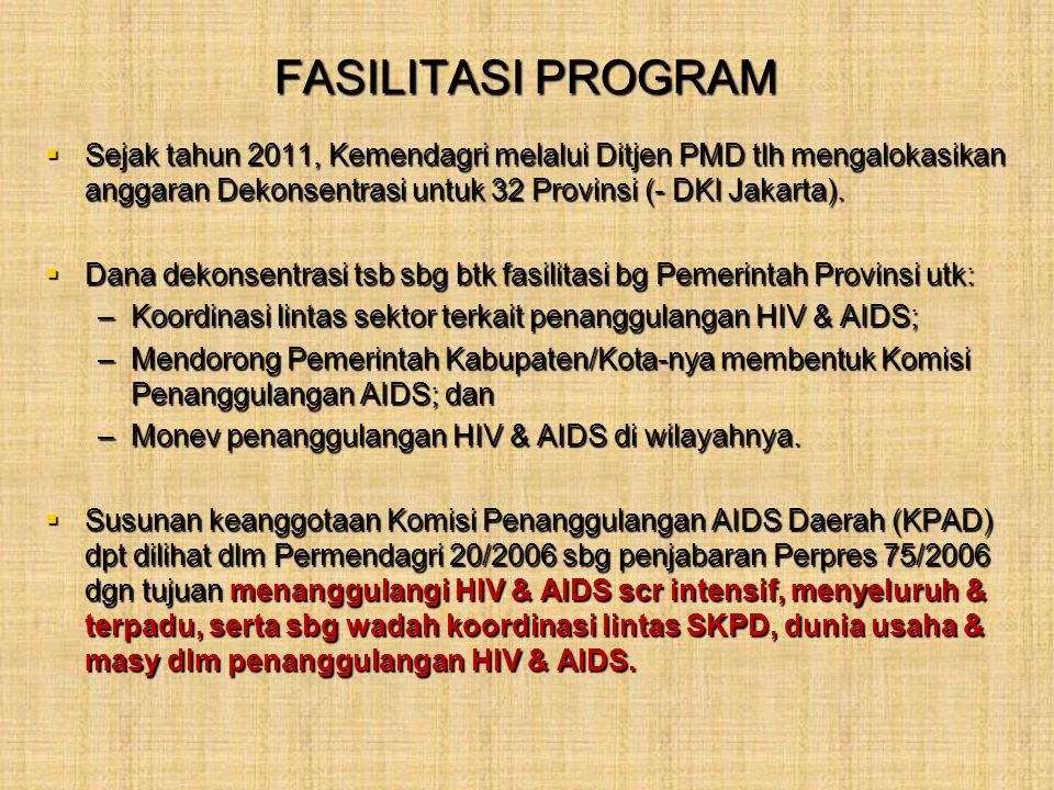 Fasilitasi Program Sejak tahun 2011, Kemendagri melalui Ditjen PMD tlh mengalokasikan anggaran Dekonsentrasi untuk 32 Provinsi (- DKI Jakarta).