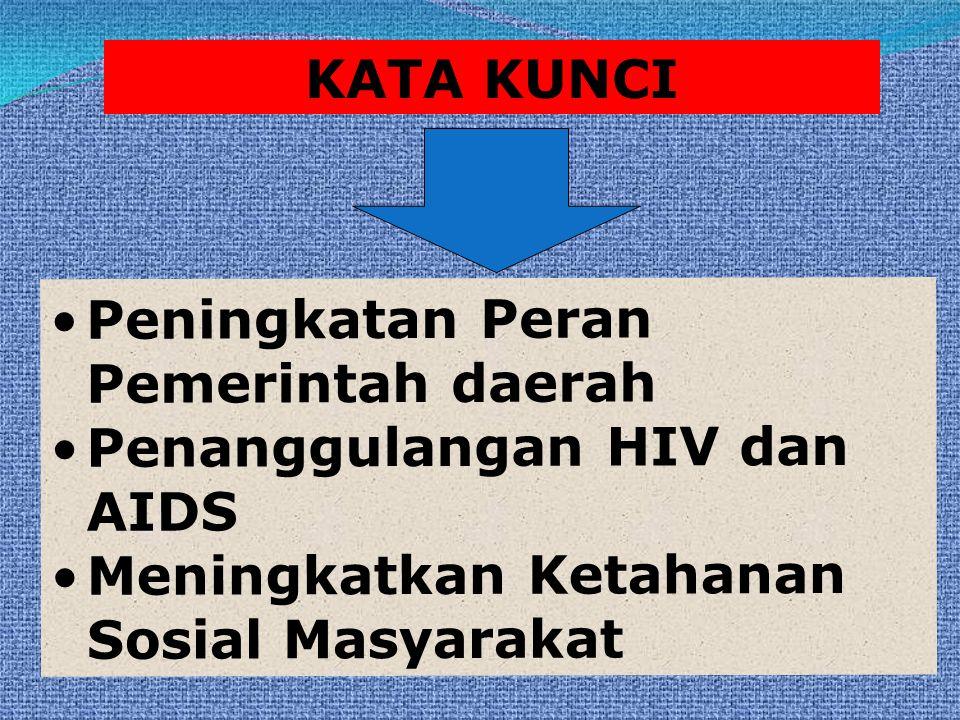KATA KUNCI Peningkatan Peran Pemerintah daerah. Penanggulangan HIV dan AIDS.
