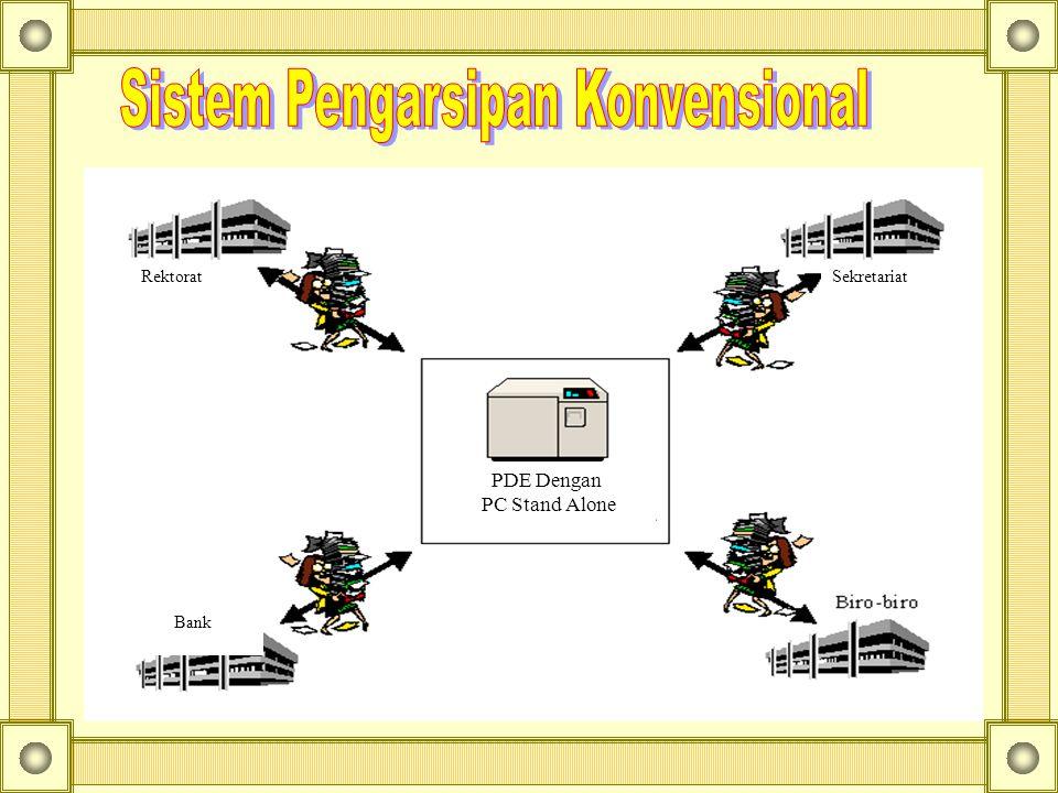 Sistem Pengarsipan Konvensional