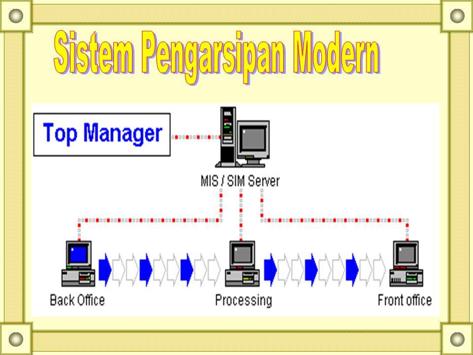 Sistem Pengarsipan Modern