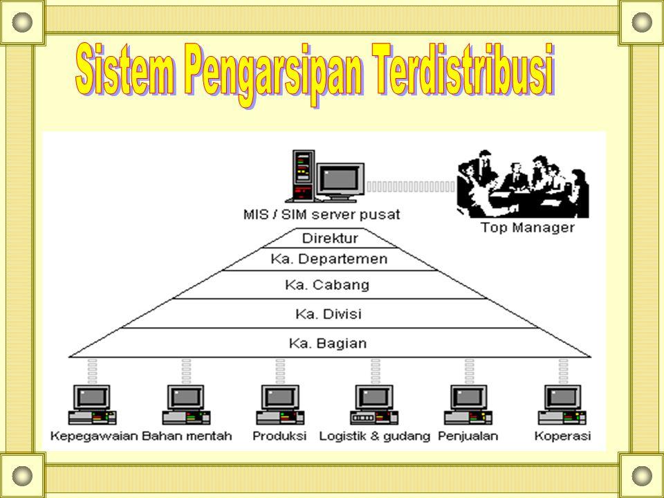 Sistem Pengarsipan Terdistribusi