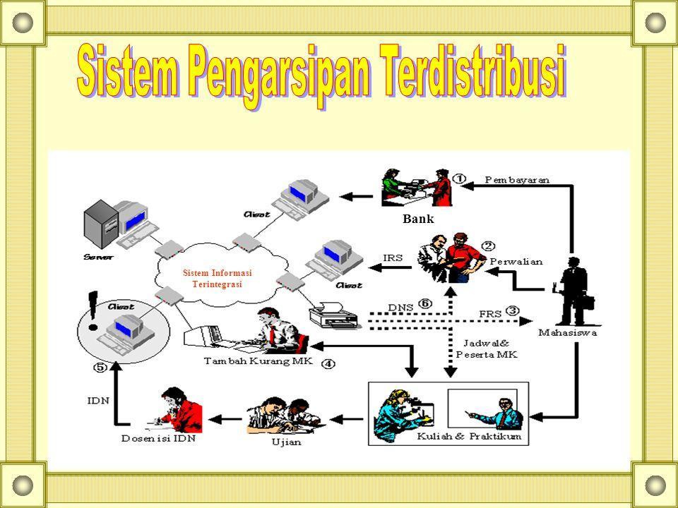 Sistem Informasi Terintegrasi
