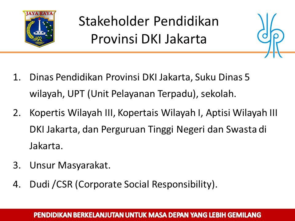 Stakeholder Pendidikan Provinsi DKI Jakarta