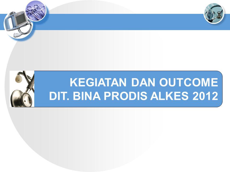 KEGIATAN DAN OUTCOME DIT. BINA PRODIS ALKES 2012