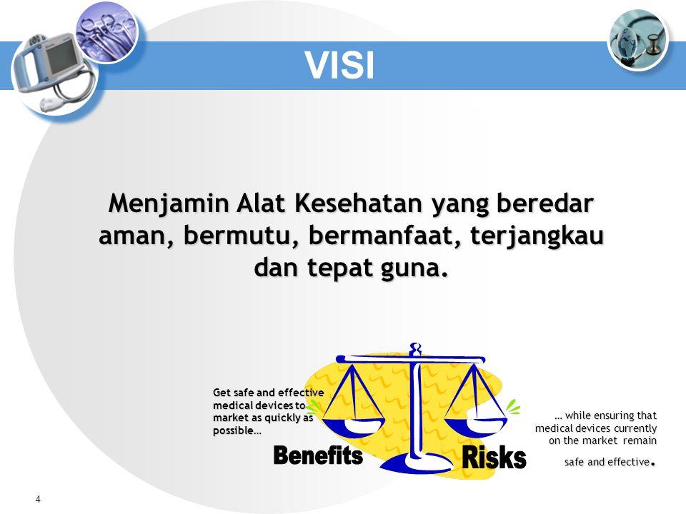 VISI Menjamin Alat Kesehatan yang beredar aman, bermutu, bermanfaat, terjangkau dan tepat guna.