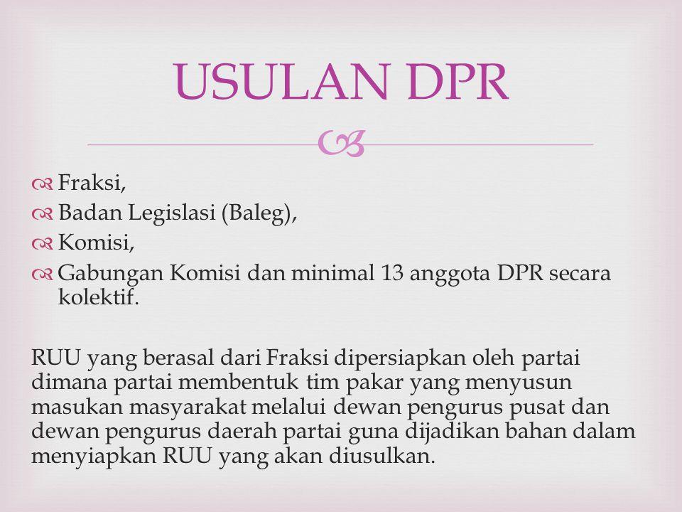 USULAN DPR Fraksi, Badan Legislasi (Baleg), Komisi,