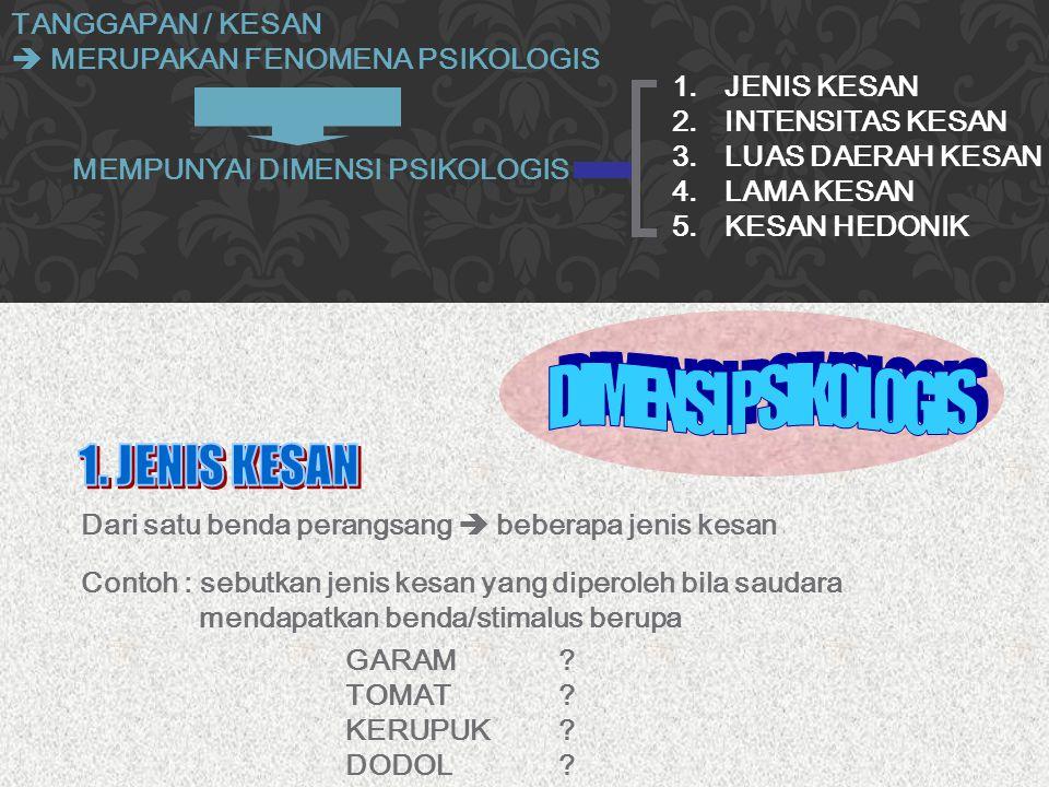 DIMENSI PSIKOLOGIS 1. JENIS KESAN TANGGAPAN / KESAN