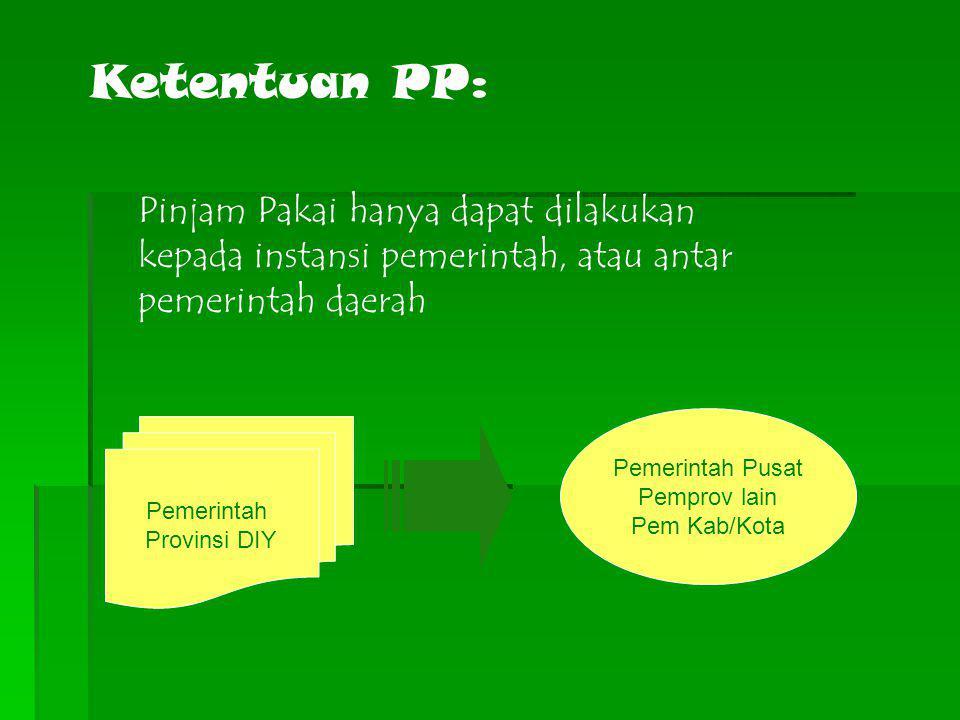 Ketentuan PP: Pinjam Pakai hanya dapat dilakukan kepada instansi pemerintah, atau antar pemerintah daerah.