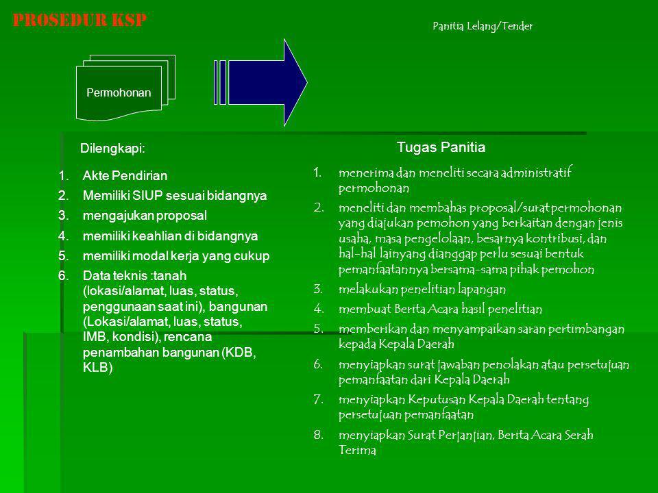 Panitia Lelang/Tender