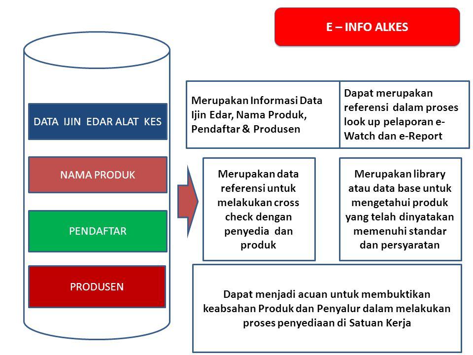 E – INFO ALKES Merupakan Informasi Data