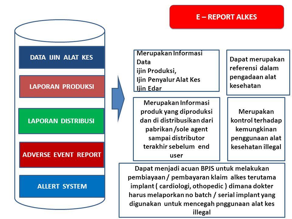 E – REPORT ALKES DATA IJIN ALAT KES Merupakan Informasi Data