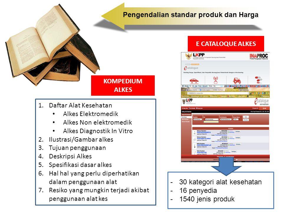 Pengendalian standar produk dan Harga