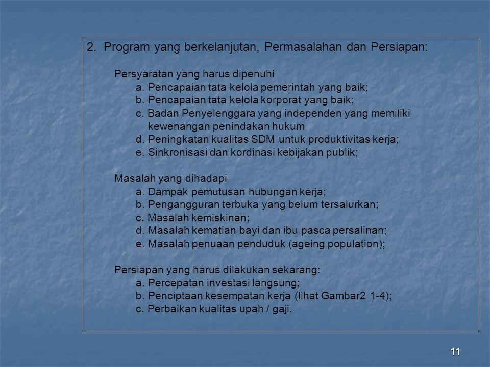 2. Program yang berkelanjutan, Permasalahan dan Persiapan: