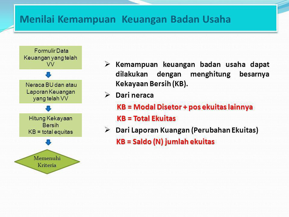Menilai Kemampuan Keuangan Badan Usaha