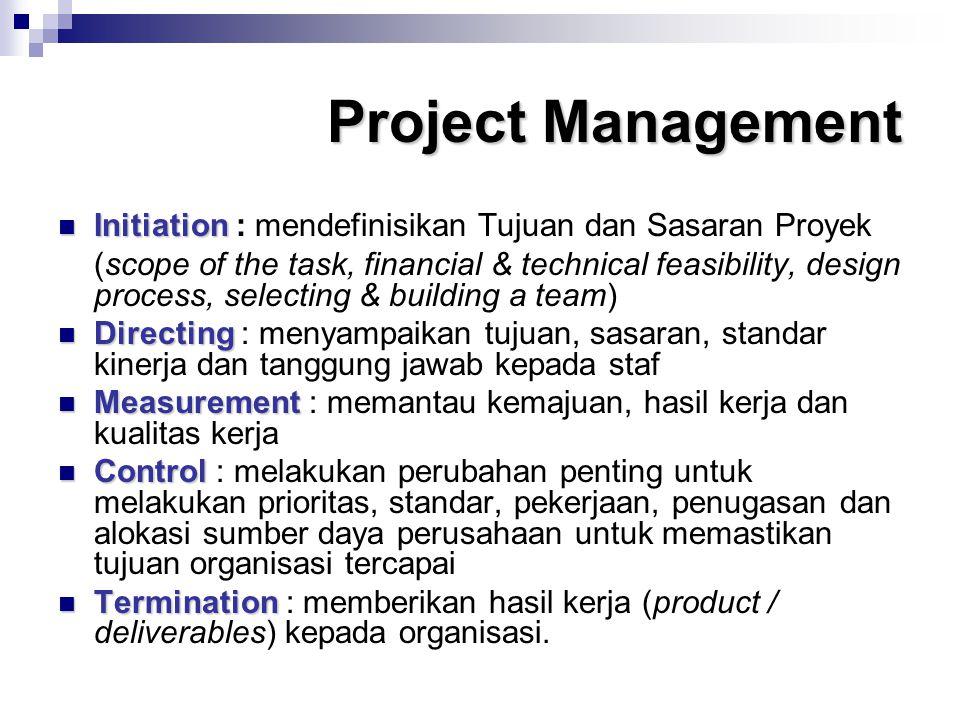 Project Management Initiation : mendefinisikan Tujuan dan Sasaran Proyek.
