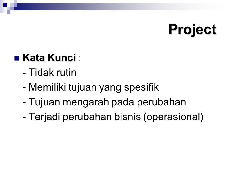 Project Kata Kunci : - Tidak rutin - Memiliki tujuan yang spesifik