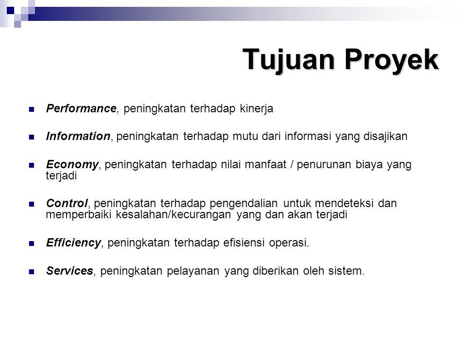 Tujuan Proyek Performance, peningkatan terhadap kinerja