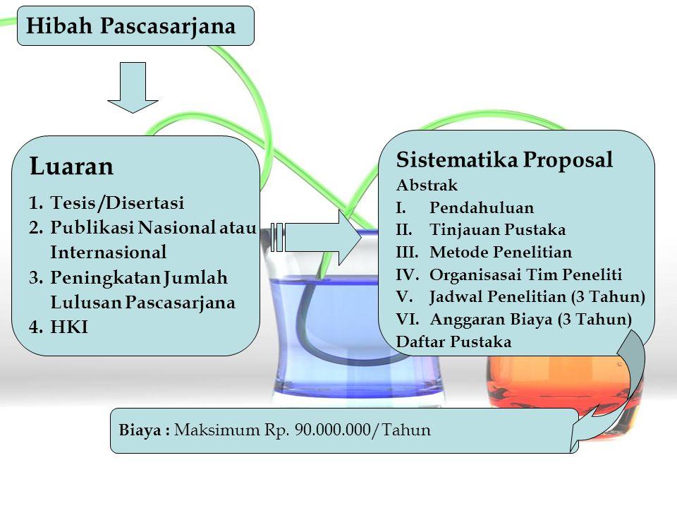 Luaran Hibah Pascasarjana Sistematika Proposal 1. Tesis /Disertasi