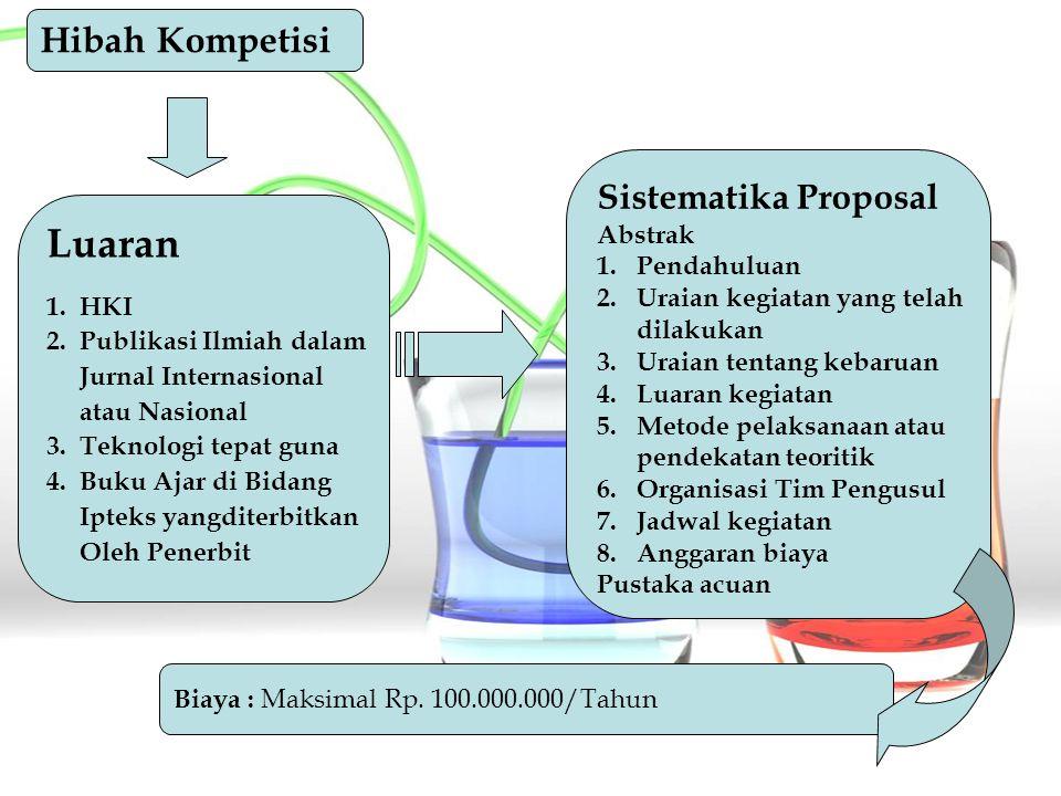 Luaran Hibah Kompetisi Sistematika Proposal Abstrak 1. Pendahuluan