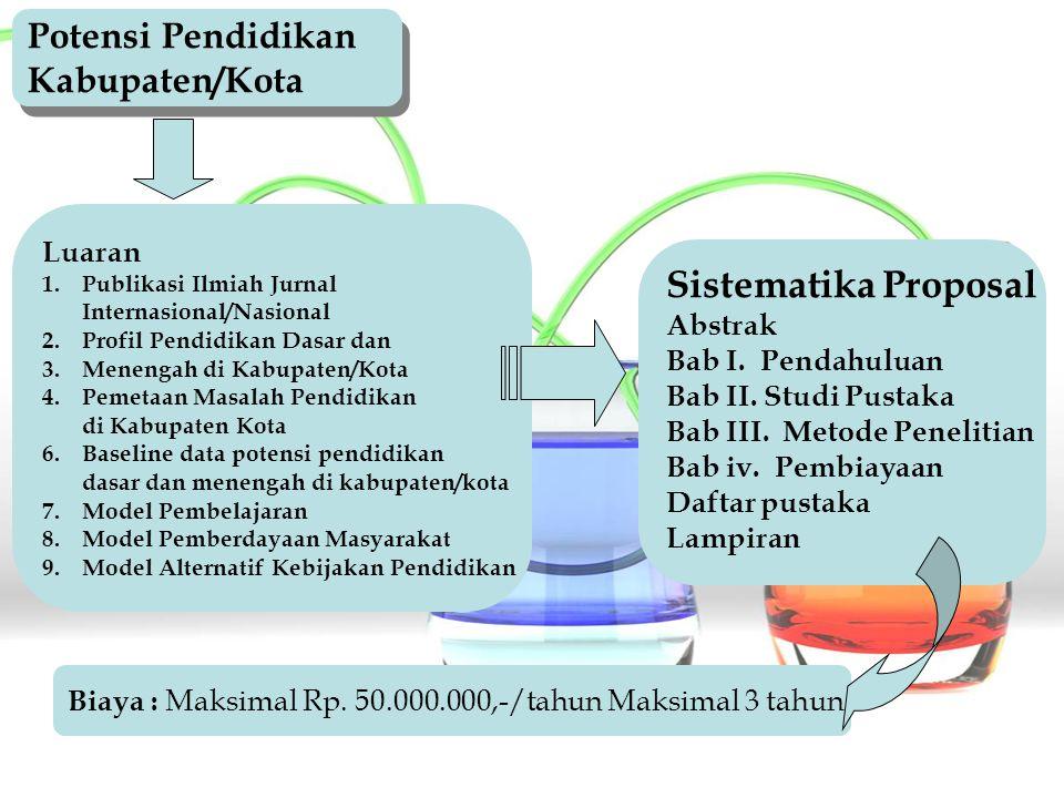 Sistematika Proposal Potensi Pendidikan Kabupaten/Kota Luaran Abstrak