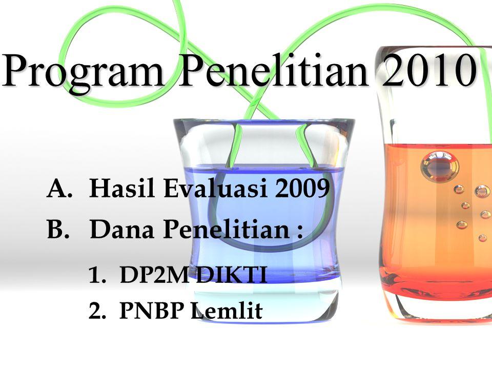 Hasil Evaluasi 2009 Dana Penelitian : 1. DP2M DIKTI 2. PNBP Lemlit