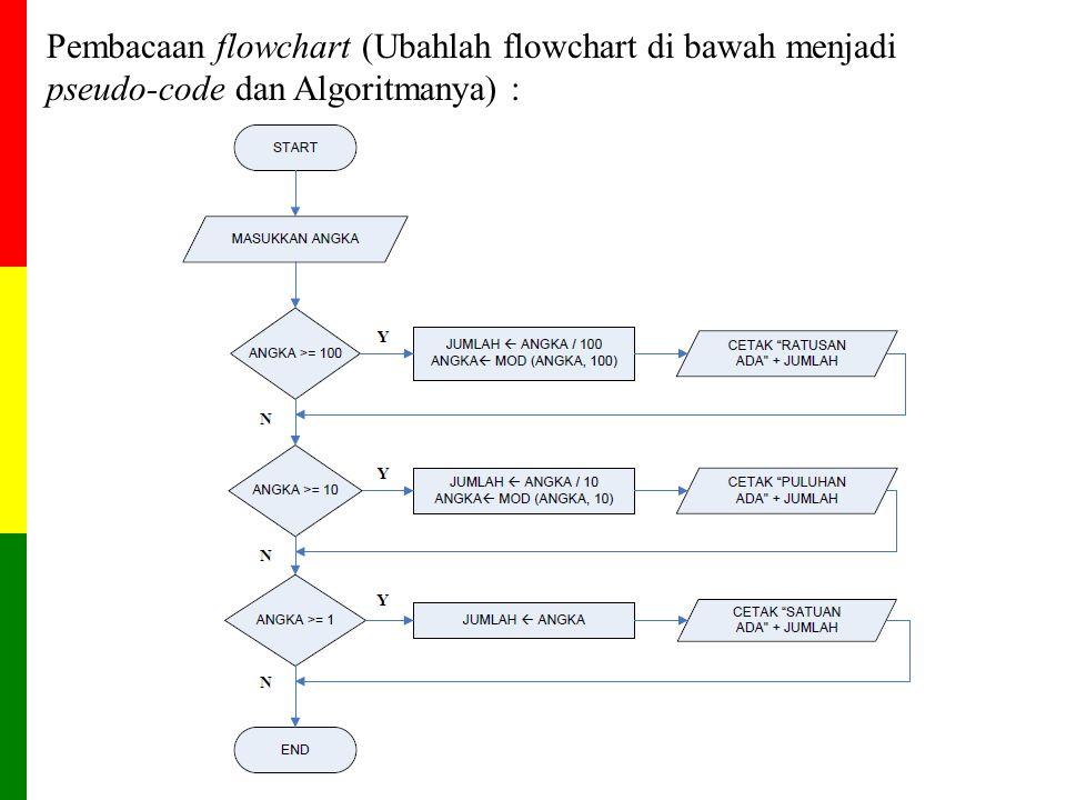 Pembacaan flowchart (Ubahlah flowchart di bawah menjadi pseudo-code dan Algoritmanya) :