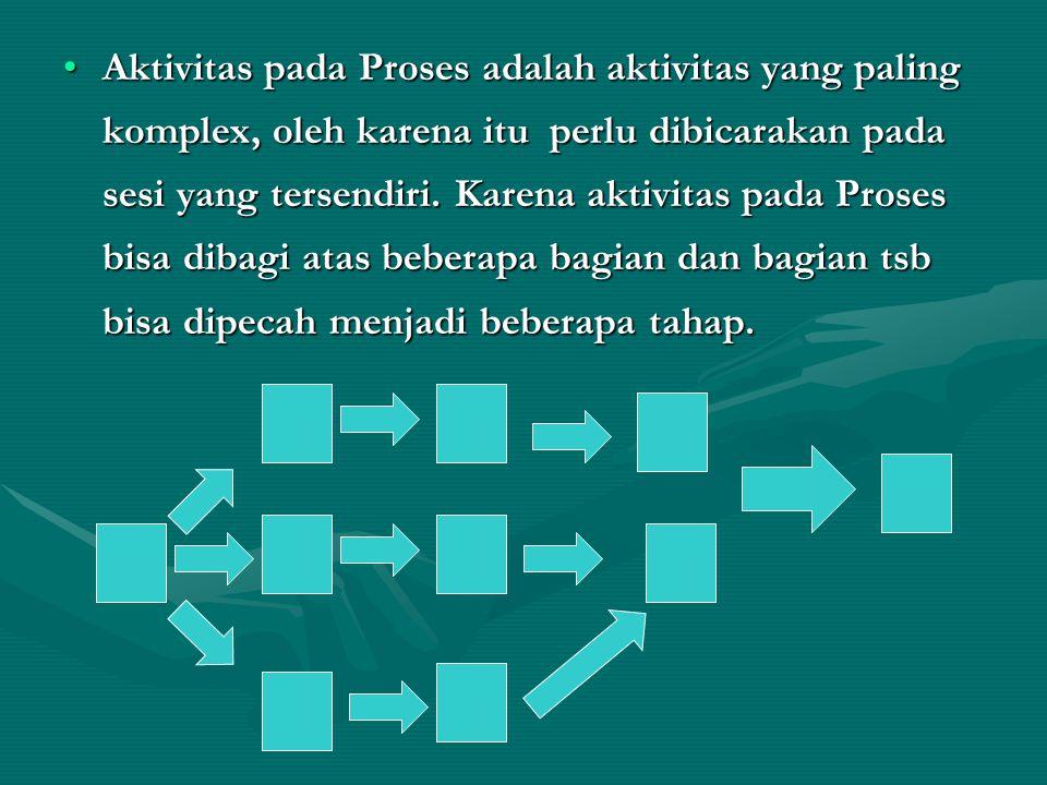 Aktivitas pada Proses adalah aktivitas yang paling komplex, oleh karena itu perlu dibicarakan pada sesi yang tersendiri.