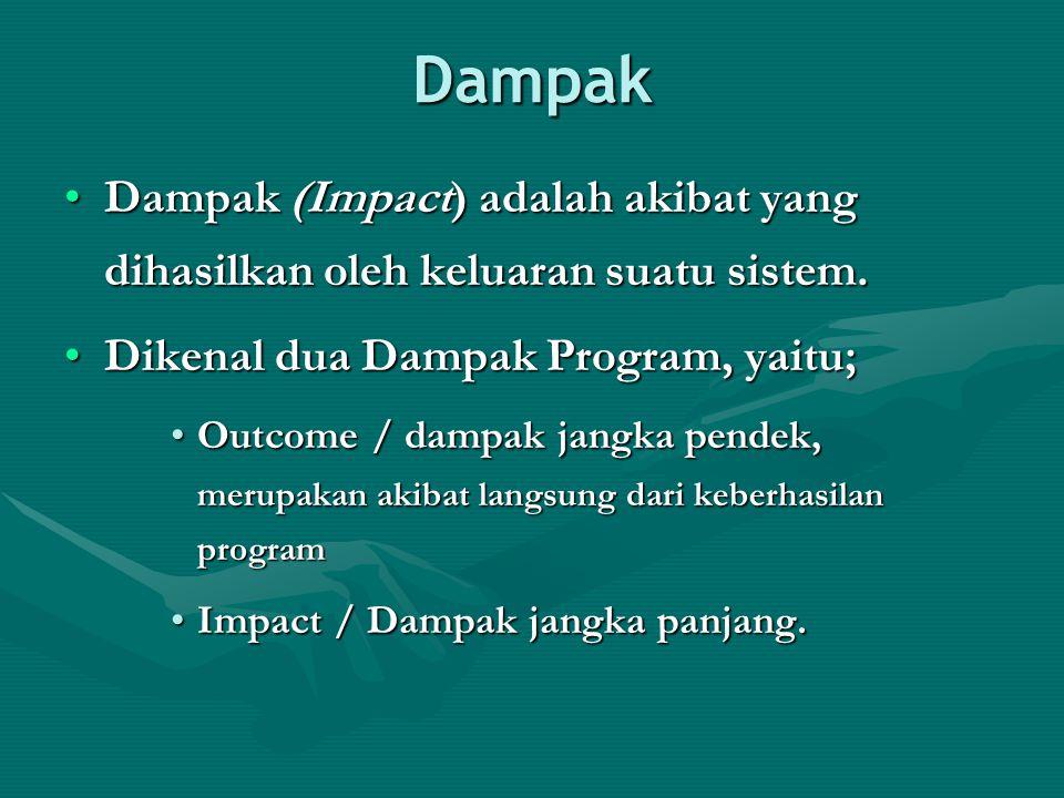 Dampak Dampak (Impact) adalah akibat yang dihasilkan oleh keluaran suatu sistem. Dikenal dua Dampak Program, yaitu;