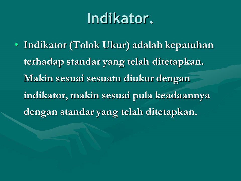 Indikator.