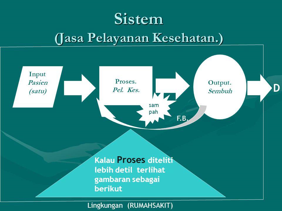 Sistem (Jasa Pelayanan Kesehatan.)