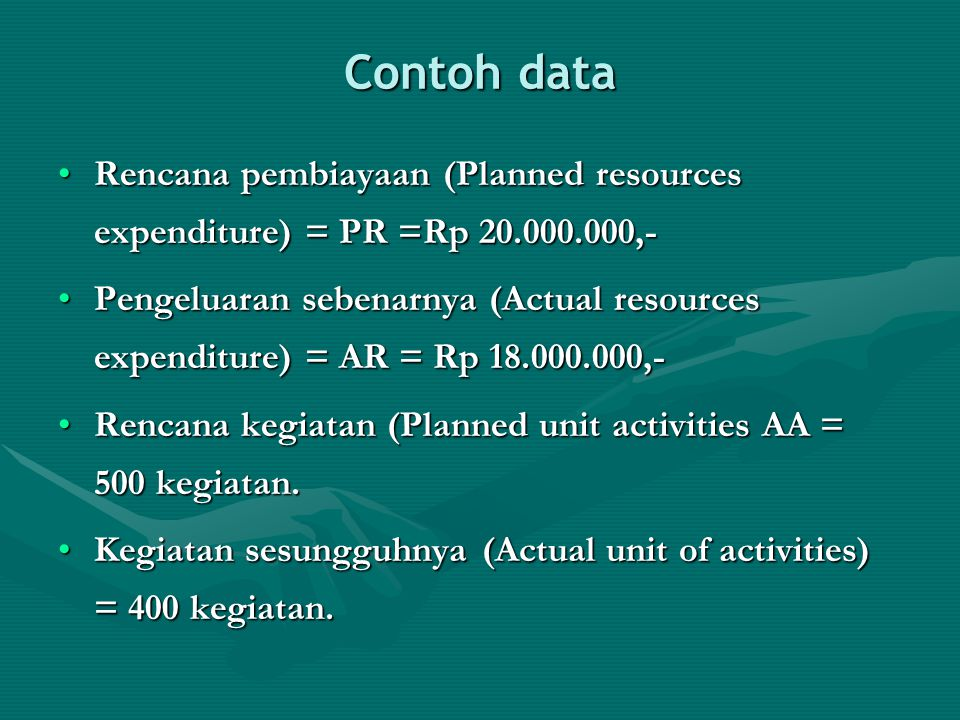 Contoh data Rencana pembiayaan (Planned resources expenditure) = PR =Rp 20.000.000,-