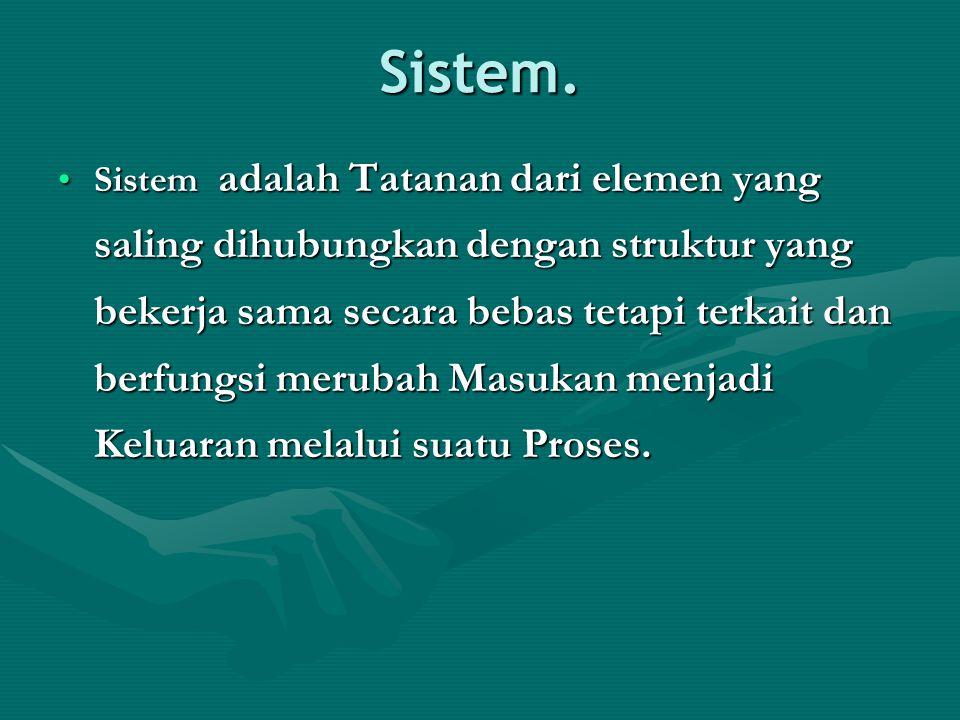 Sistem.