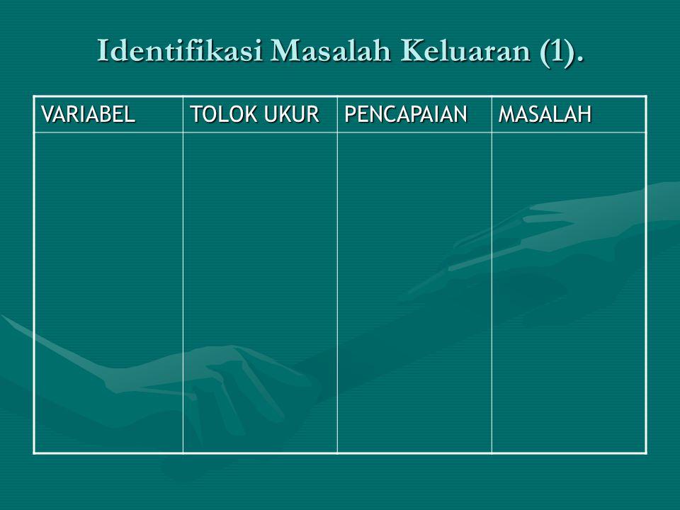 Identifikasi Masalah Keluaran (1).