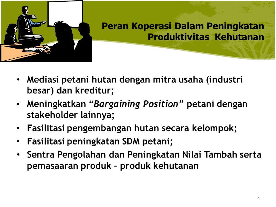 Peran Koperasi Dalam Peningkatan Produktivitas Kehutanan