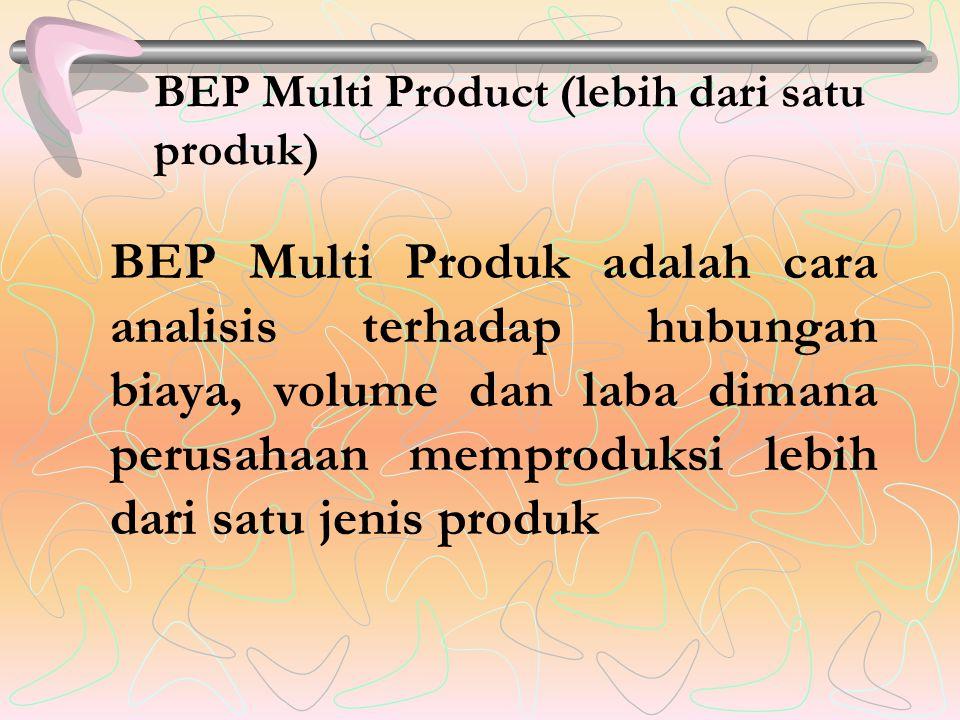 BEP Multi Product (lebih dari satu produk)