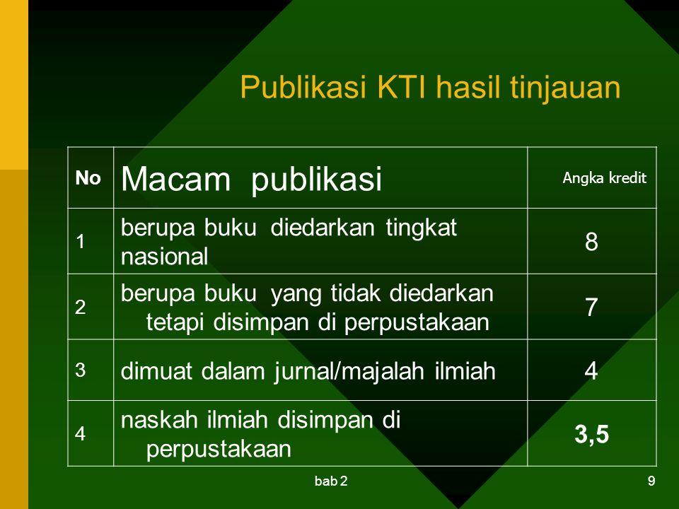 Publikasi KTI hasil tinjauan