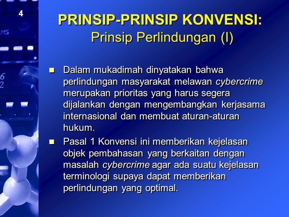PRINSIP-PRINSIP KONVENSI: Prinsip Perlindungan (I)