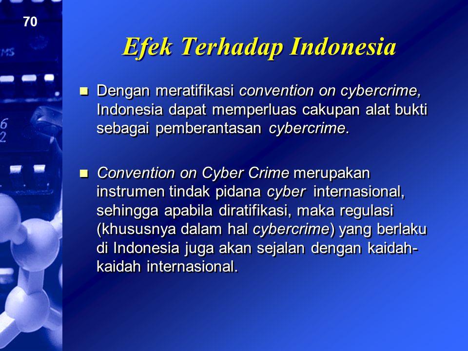 Efek Terhadap Indonesia