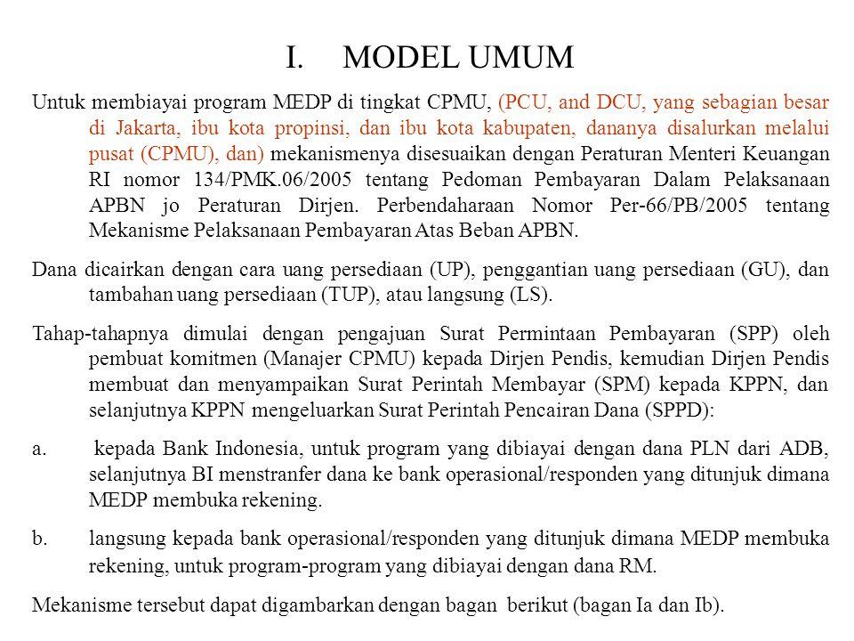 MODEL UMUM